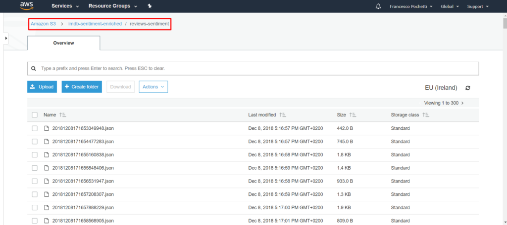Sentiment Analysis Archives -