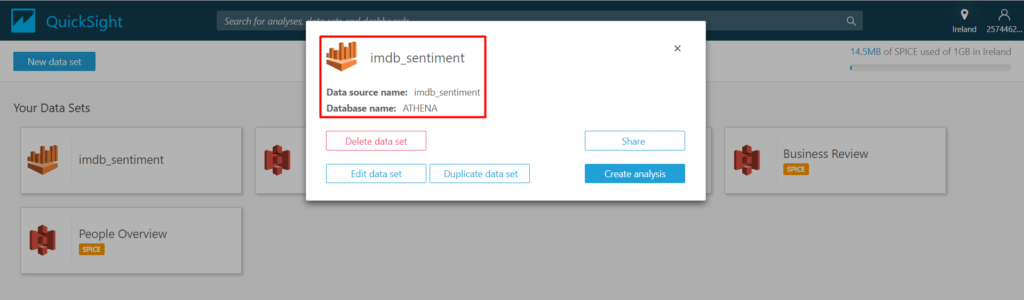 Can Amazon Comprehend catch IMDb reviews sentiment? End-to-end