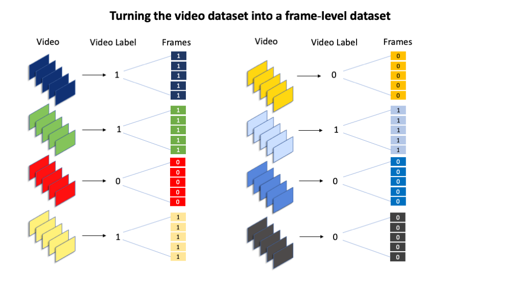 Data Science & Tech Projects Archives -